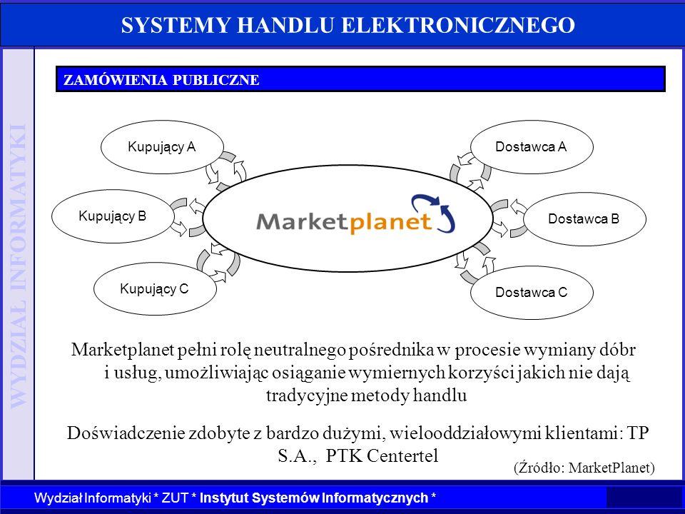 WYDZIAŁ INFORMATYKI Wydział Informatyki * ZUT * Instytut Systemów Informatycznych * SYSTEMY HANDLU ELEKTRONICZNEGO ZAMÓWIENIA PUBLICZNE Kupujący B Kup