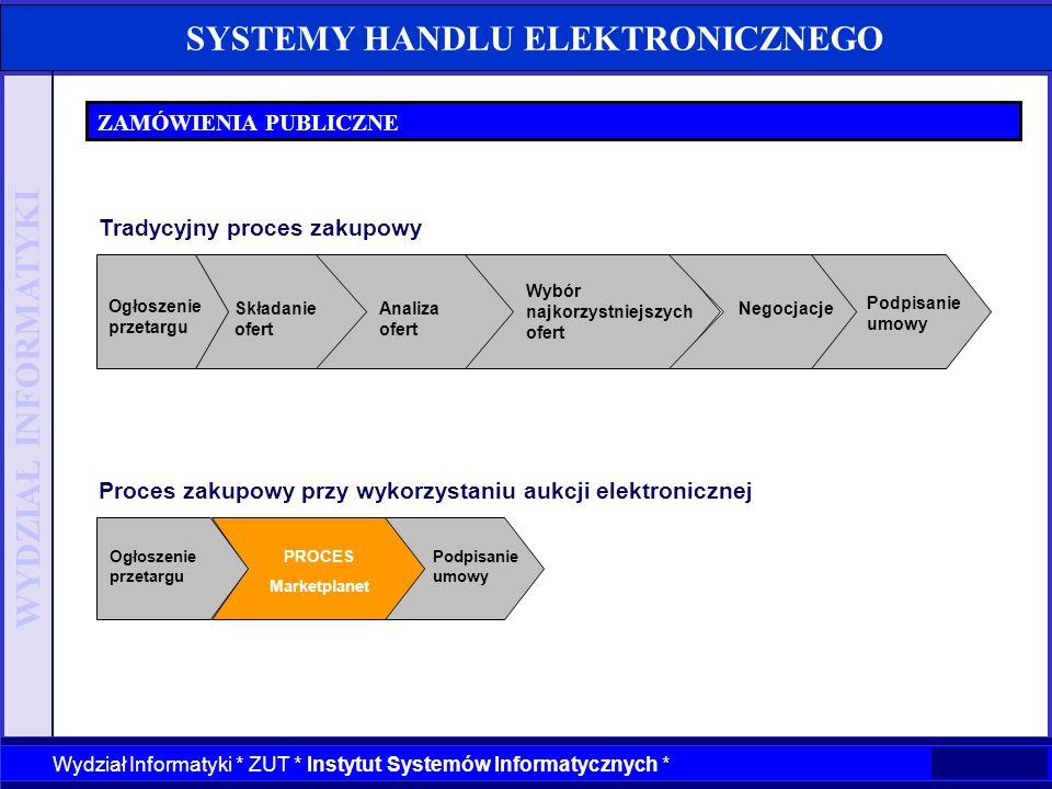 WYDZIAŁ INFORMATYKI Wydział Informatyki * ZUT * Instytut Systemów Informatycznych * SYSTEMY HANDLU ELEKTRONICZNEGO ZAMÓWIENIA PUBLICZNE Składanie ofer