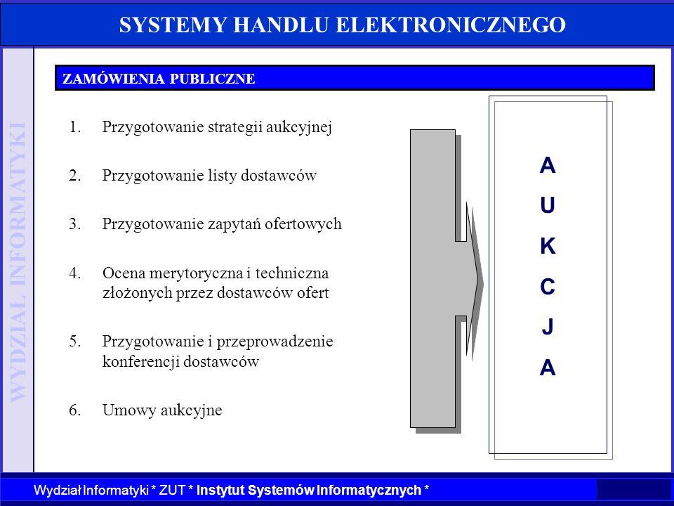 WYDZIAŁ INFORMATYKI Wydział Informatyki * ZUT * Instytut Systemów Informatycznych * SYSTEMY HANDLU ELEKTRONICZNEGO ZAMÓWIENIA PUBLICZNE 1.Przygotowani