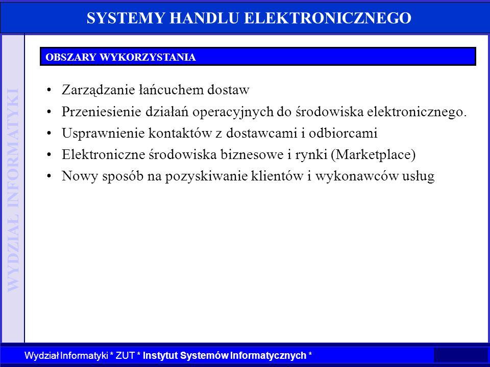 WYDZIAŁ INFORMATYKI Wydział Informatyki * ZUT * Instytut Systemów Informatycznych * SYSTEMY HANDLU ELEKTRONICZNEGO OBSZARY WYKORZYSTANIA Zarządzanie ł