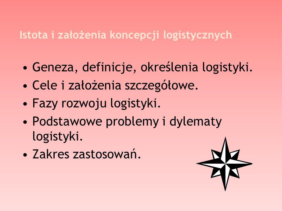 Istota i założenia koncepcji logistycznych Geneza, definicje, określenia logistyki. Cele i założenia szczegółowe. Fazy rozwoju logistyki. Podstawowe p