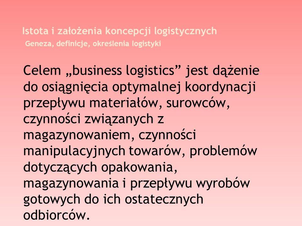 Istota i założenia koncepcji logistycznych Geneza, definicje, określenia logistyki Celem business logistics jest dążenie do osiągnięcia optymalnej koo