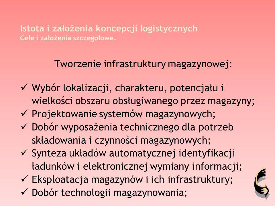 Istota i założenia koncepcji logistycznych Cele i założenia szczegółowe. Tworzenie infrastruktury magazynowej: Wybór lokalizacji, charakteru, potencja