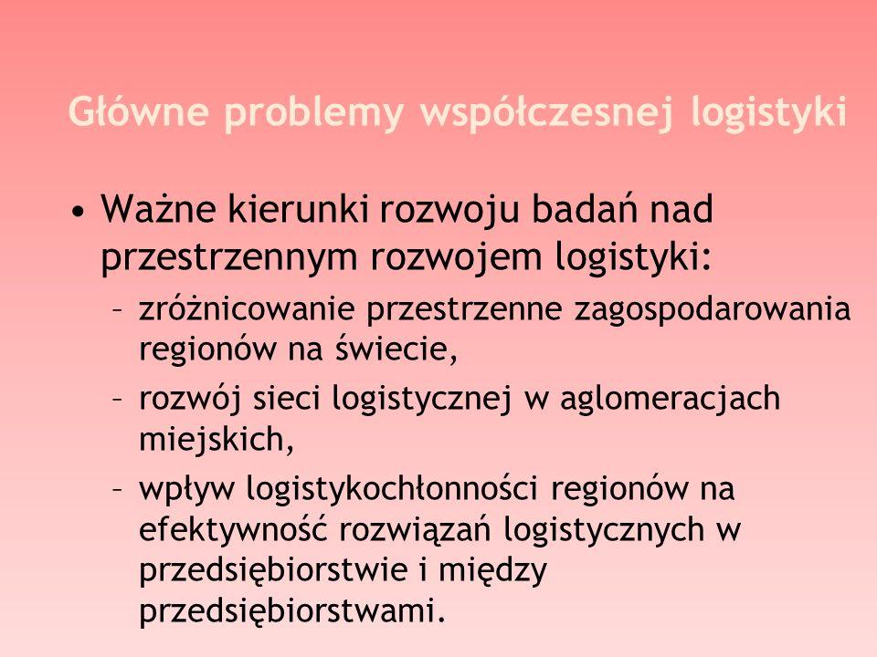 Główne problemy współczesnej logistyki Ważne kierunki rozwoju badań nad przestrzennym rozwojem logistyki: –zróżnicowanie przestrzenne zagospodarowania