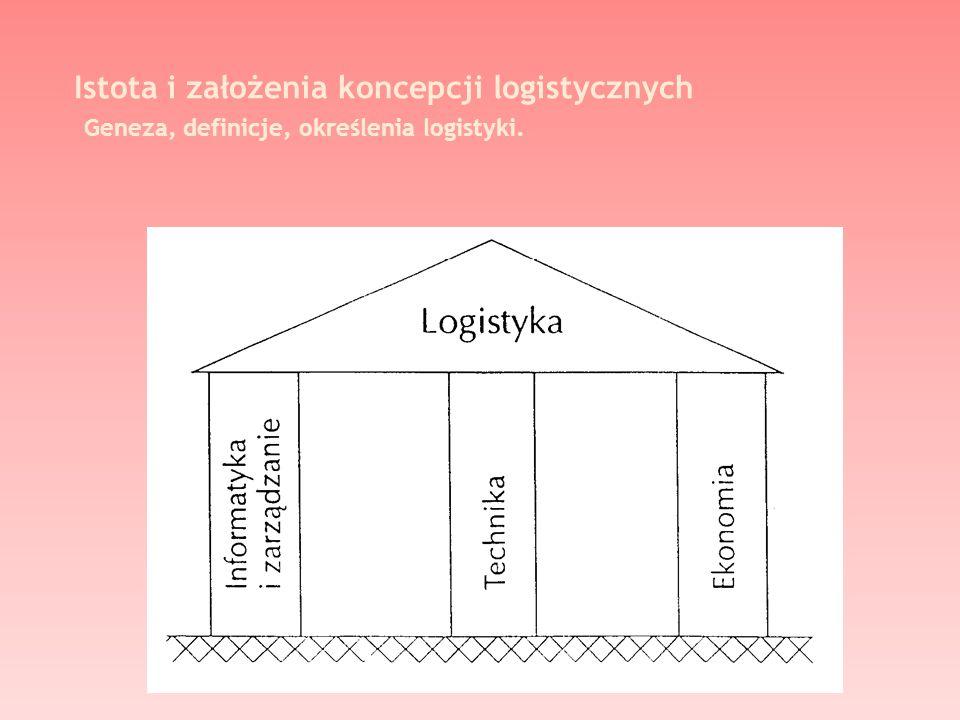 Logistyka jest to interdyscyplinarna dziedzina wiedzy na styku techniki, informatyki i ekonomii, która integruje przepływy strumieni towarów, informacji im towarzyszącej i kapitału, w celu podniesienia produktywności i konkurencyjności przedsiębiorstwa na rynku.