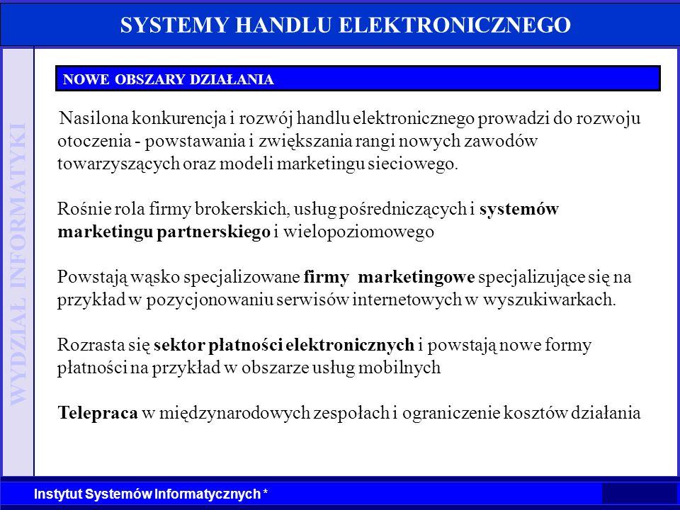 WYDZIAŁ INFORMATYKI Instytut Systemów Informatycznych * SYSTEMY HANDLU ELEKTRONICZNEGO NOWE OBSZARY DZIAŁANIA Nasilona konkurencja i rozwój handlu ele