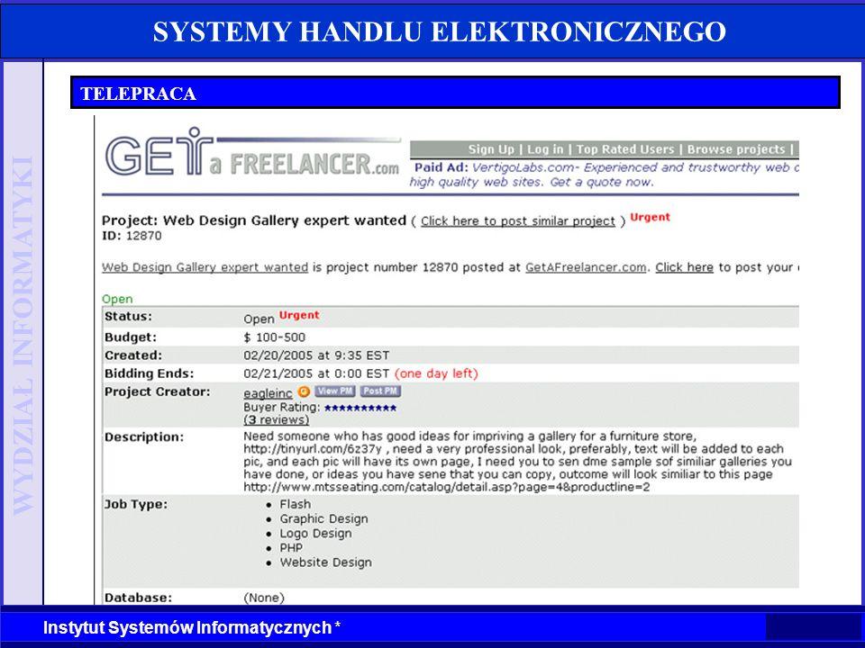 WYDZIAŁ INFORMATYKI Instytut Systemów Informatycznych * SYSTEMY HANDLU ELEKTRONICZNEGO TELEPRACA