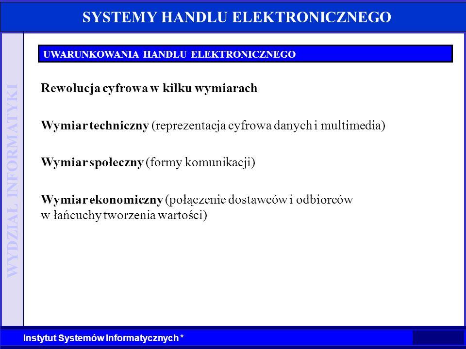 WYDZIAŁ INFORMATYKI Instytut Systemów Informatycznych * SYSTEMY HANDLU ELEKTRONICZNEGO UWARUNKOWANIA TECHNOLOGICZNE Tworzenie architektury dla zastosowań w handlu elektronicznym Interfejsy komunikacji z dostawcami i klientami Personalizacja, dostosowanie do upodobań klienta Integracja biznesu z systemami informacyjnymi Innowacja, poszukiwanie nowych rozwiązań
