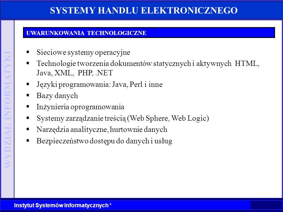 WYDZIAŁ INFORMATYKI Instytut Systemów Informatycznych * SYSTEMY HANDLU ELEKTRONICZNEGO UWARUNKOWANIA TECHNOLOGICZNE Sieciowe systemy operacyjne Techno