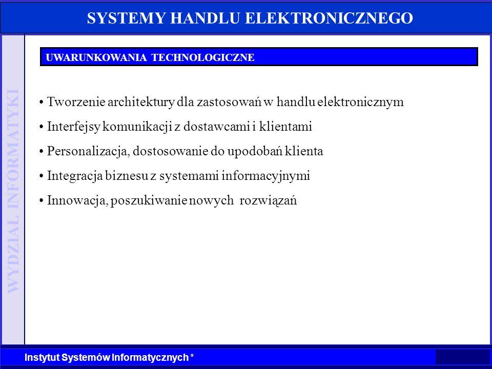 WYDZIAŁ INFORMATYKI Instytut Systemów Informatycznych * SYSTEMY HANDLU ELEKTRONICZNEGO UWARUNKOWANIA TECHNOLOGICZNE Tworzenie architektury dla zastoso
