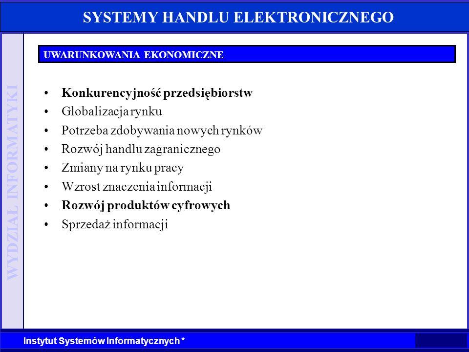 WYDZIAŁ INFORMATYKI Instytut Systemów Informatycznych * SYSTEMY HANDLU ELEKTRONICZNEGO FUNKCJE SYSTEMU SOTE skrócone i pełne listy produktów inne produkty z tej samej kategorii lista dostępnych akcesoriów z cenami dostępność towaru w sklepie możliwość przedstawienia indywidualnych atrybutów produktu automatyczne generowanie skróconego opisu produktu wyszukiwanie produktów zapytaj o cenę produktu panel administracyjny pełna edycja bazy towarów (atrybuty, opisy, zdjęcia) aktualizacja on-line aktualizacja off-line import danych z MS Excel, Access, OpenOffice, StarOffice zarządzanie kosztami dostawy zarządzanie transakcjami sprawdzanie statusu transakcji przez klientów Źródło: materiały informacyjne firmy Sote.pl