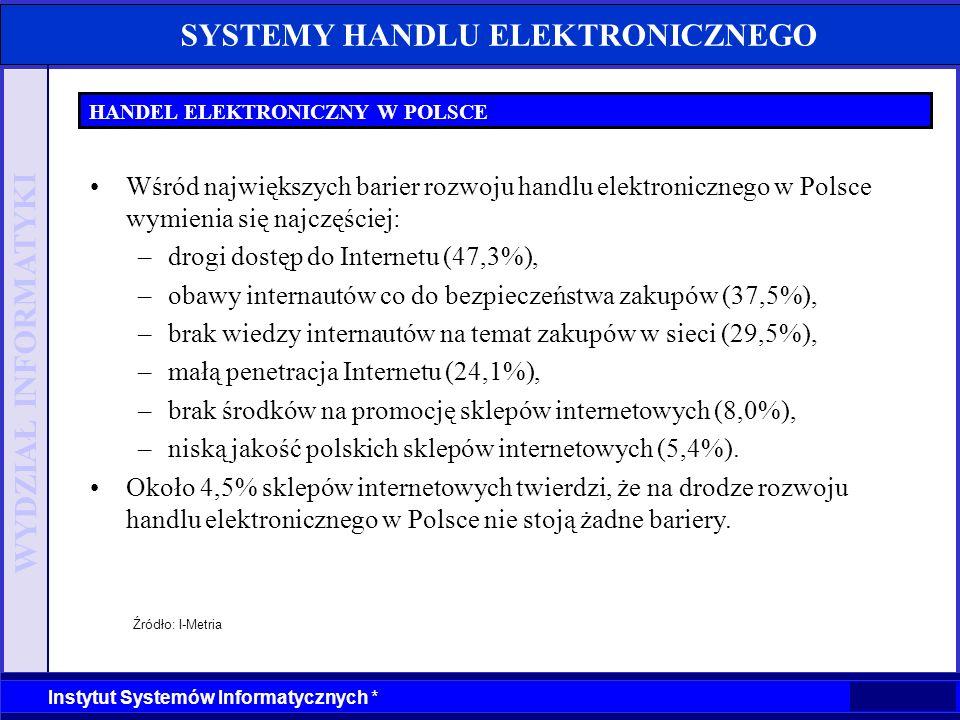 WYDZIAŁ INFORMATYKI Instytut Systemów Informatycznych * SYSTEMY HANDLU ELEKTRONICZNEGO HANDEL ELEKTRONICZNY W POLSCE Źródło: I-Metria Wśród największy