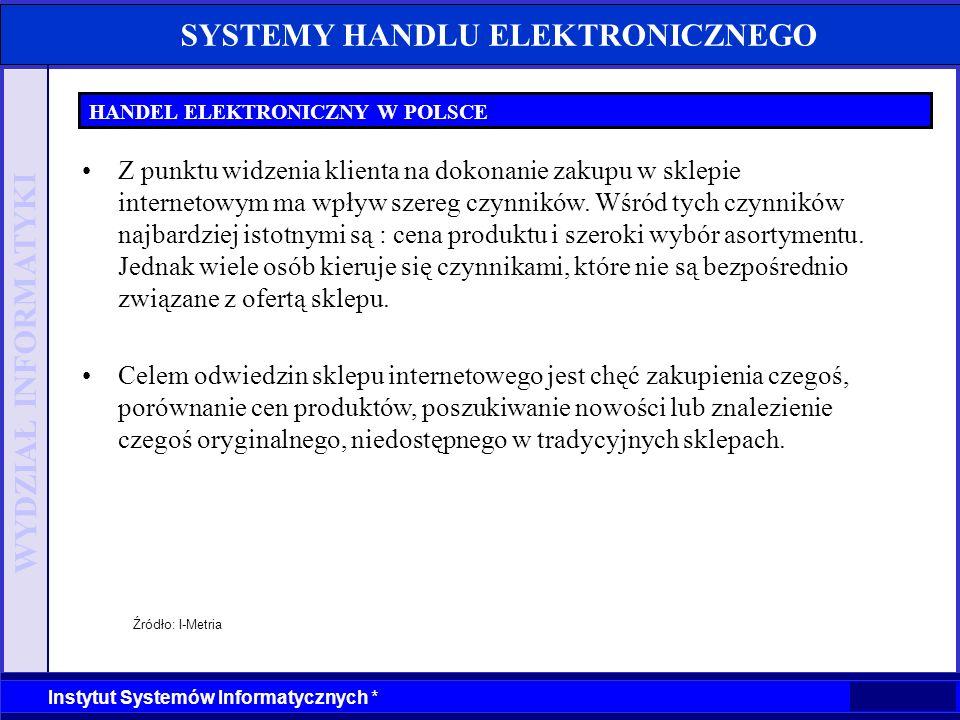 WYDZIAŁ INFORMATYKI Instytut Systemów Informatycznych * SYSTEMY HANDLU ELEKTRONICZNEGO HANDEL ELEKTRONICZNY W POLSCE Źródło: I-Metria Z punktu widzeni
