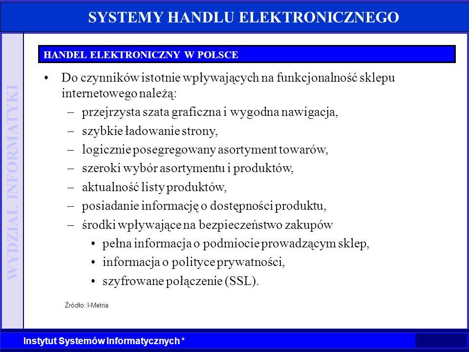 WYDZIAŁ INFORMATYKI Instytut Systemów Informatycznych * SYSTEMY HANDLU ELEKTRONICZNEGO HANDEL ELEKTRONICZNY W POLSCE Źródło: I-Metria Do czynników ist