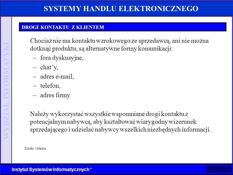 WYDZIAŁ INFORMATYKI Instytut Systemów Informatycznych * SYSTEMY HANDLU ELEKTRONICZNEGO DROGI KONTAKTU Z KLIENTEM Źródło: I-Metria Chociaż nie ma konta