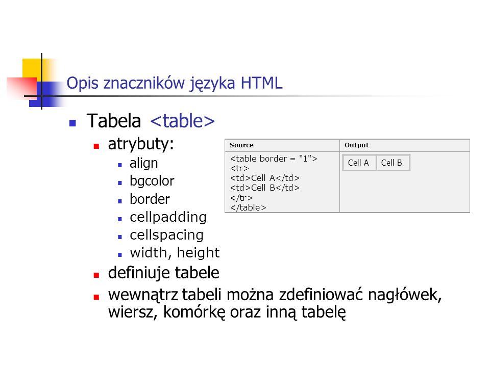 Opis znaczników języka HTML Tabela atrybuty: align bgcolor border cellpadding cellspacing width, height definiuje tabele wewnątrz tabeli można zdefini