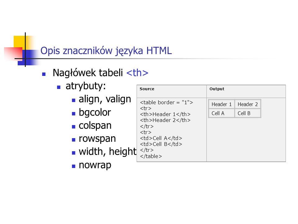 SourceOutput Header 1 Header 2 Cell A Cell B Opis znaczników języka HTML Nagłówek tabeli atrybuty: align, valign bgcolor colspan rowspan width, height