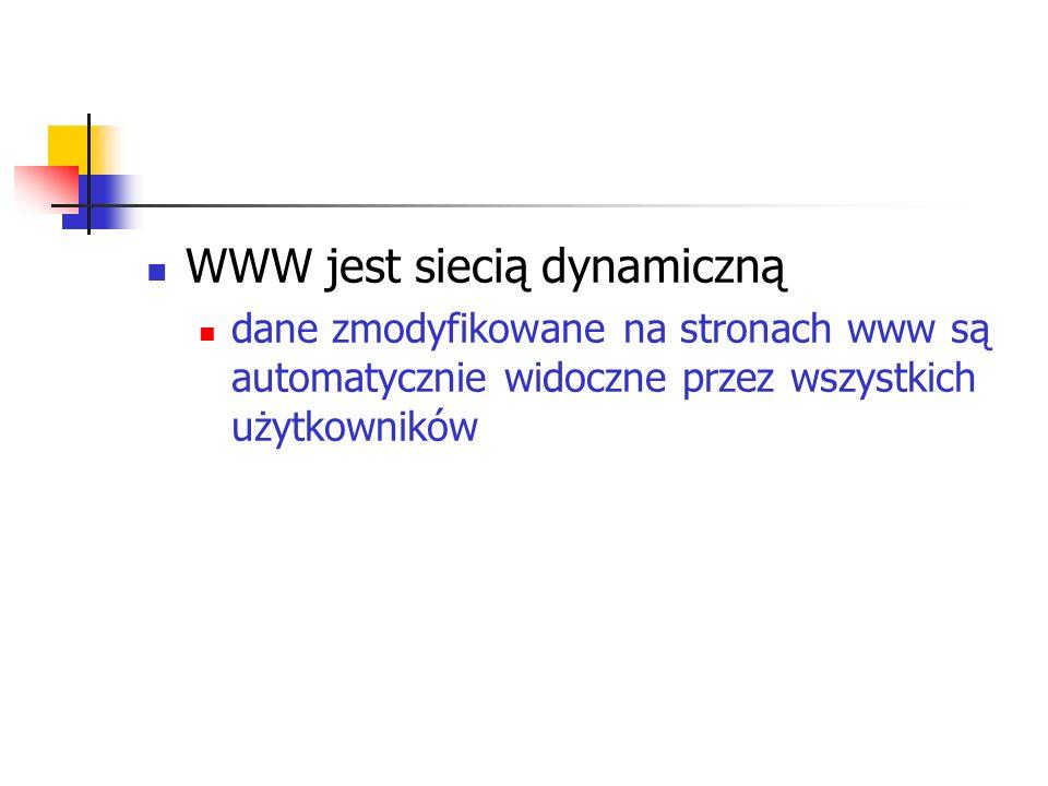WWW jest siecią dynamiczną dane zmodyfikowane na stronach www są automatycznie widoczne przez wszystkich użytkowników