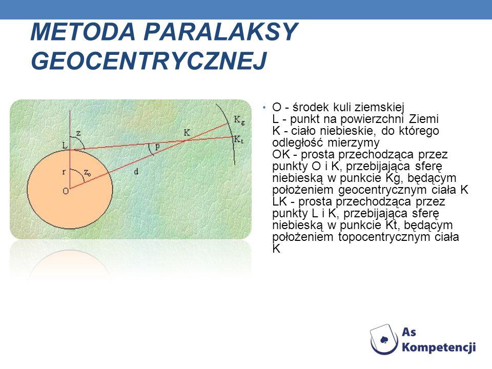DOKONANIA STAROŻYTYCH GREKÓW Dokonał pomiaru obwodu i promienia Ziemi podjął próby pomiaru odległości do Słońca i Księżyca Arystarch z Samos (ok. 310
