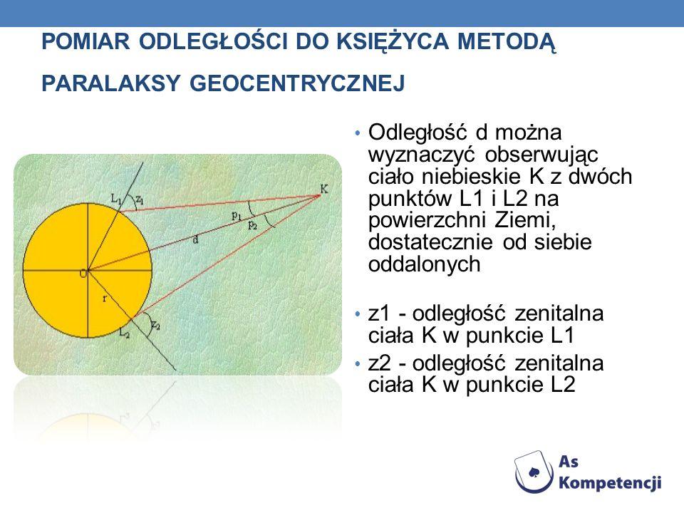 METODA PARALAKSY GEOCENTRYCZNEJ O - środek kuli ziemskiej L - punkt na powierzchni Ziemi K - ciało niebieskie, do którego odległość mierzymy OK - pros