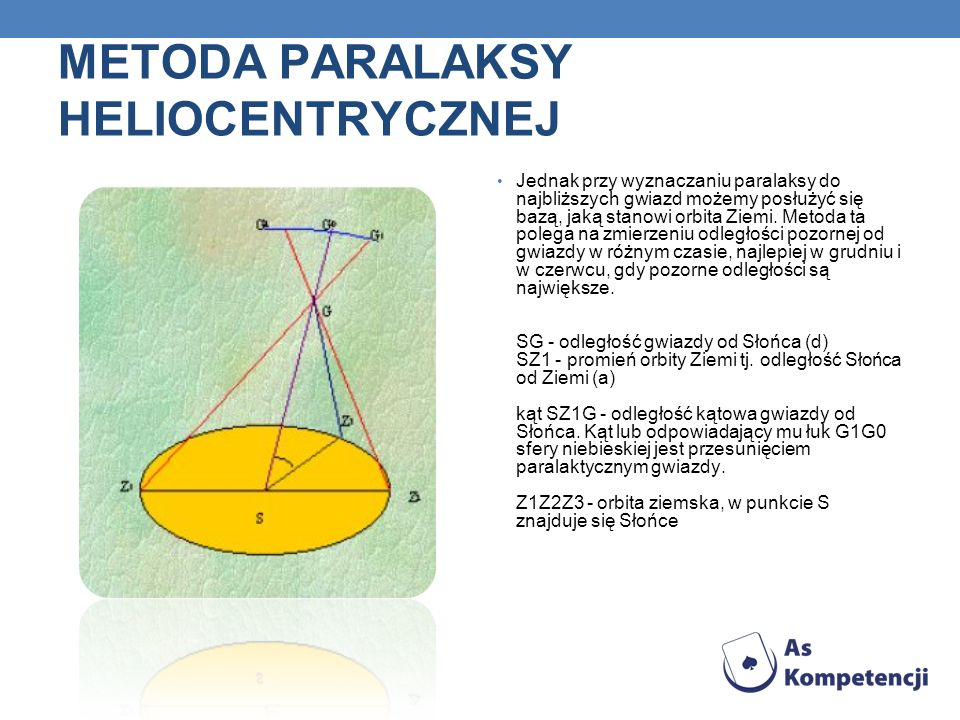 POMIAR ODLEGŁOŚCI DO NAJBLIŻSZYCH GWIAZD Nie możemy wyznaczyć odległości do gwiazd za pomocą pomiarów paralaksy geocentrycznej, ponieważ rozmiary Ziem