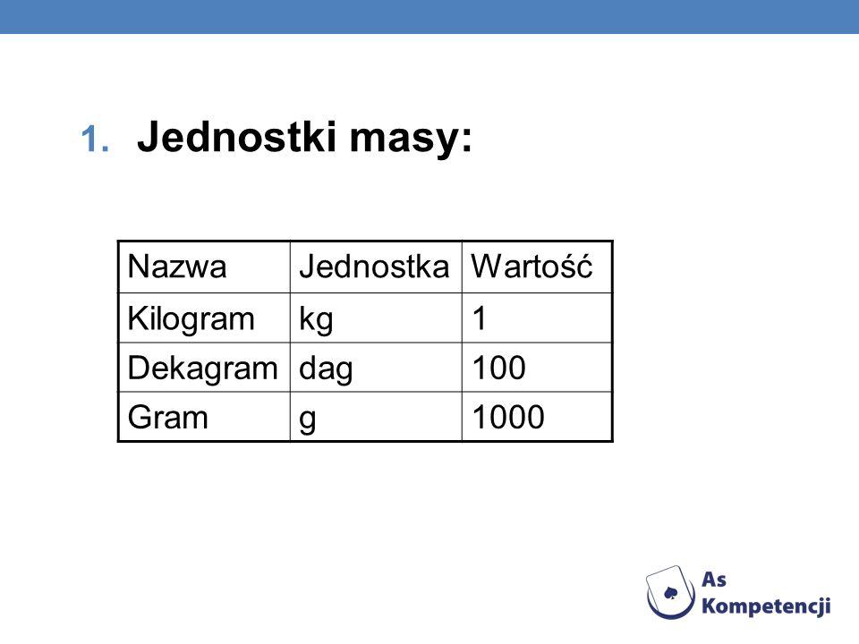 Masa Masa – jedna z podstawowych wielkości fizycznych określająca bezwładność (masa bezwładna) i oddziaływanie grawitacyjne (masa grawitacyjna) obiekt