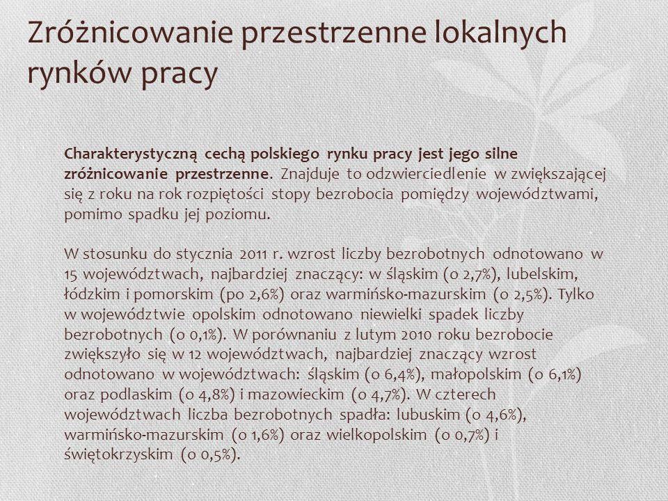 Zróżnicowanie przestrzenne lokalnych rynków pracy Charakterystyczną cechą polskiego rynku pracy jest jego silne zróżnicowanie przestrzenne. Znajduje t