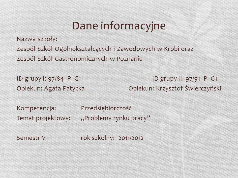 Dane informacyjne Nazwa szkoły: Zespół Szkół Ogólnokształcących i Zawodowych w Krobi oraz Zespół Szkół Gastronomicznych w Poznaniu ID grupy I: 97/84_P
