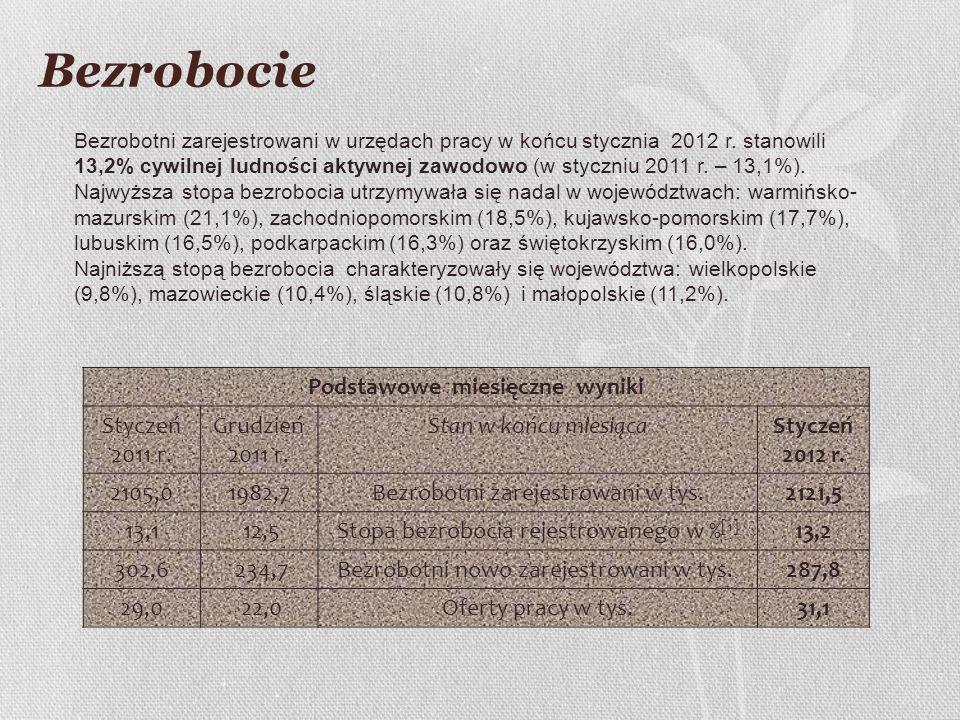 Bezrobocie Bezrobotni zarejestrowani w urzędach pracy w końcu stycznia 2012 r. stanowili 13,2% cywilnej ludności aktywnej zawodowo (w styczniu 2011 r.
