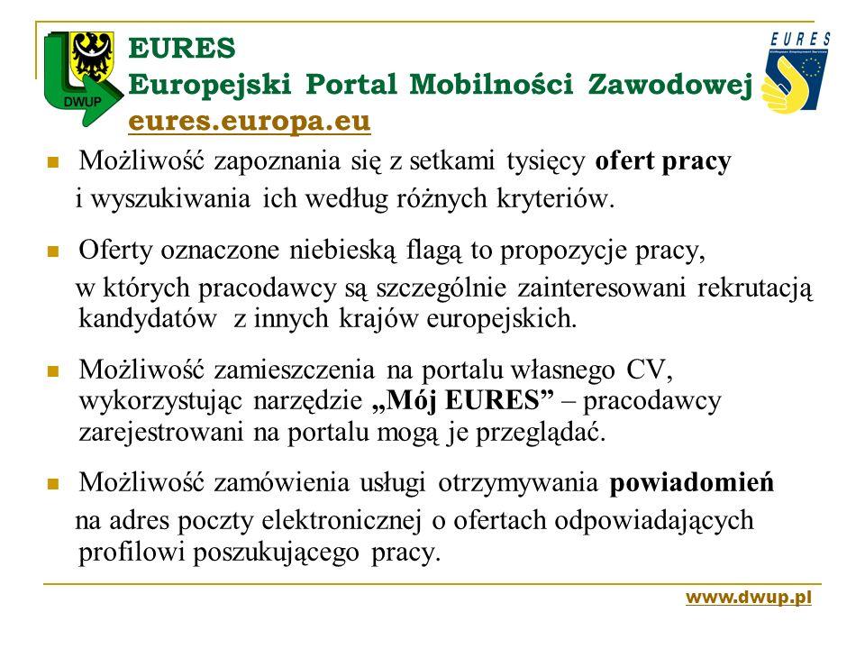 EURES Europejski Portal Mobilności Zawodowej eures.europa.eu eures.europa.eu Możliwość zapoznania się z setkami tysięcy ofert pracy i wyszukiwania ich