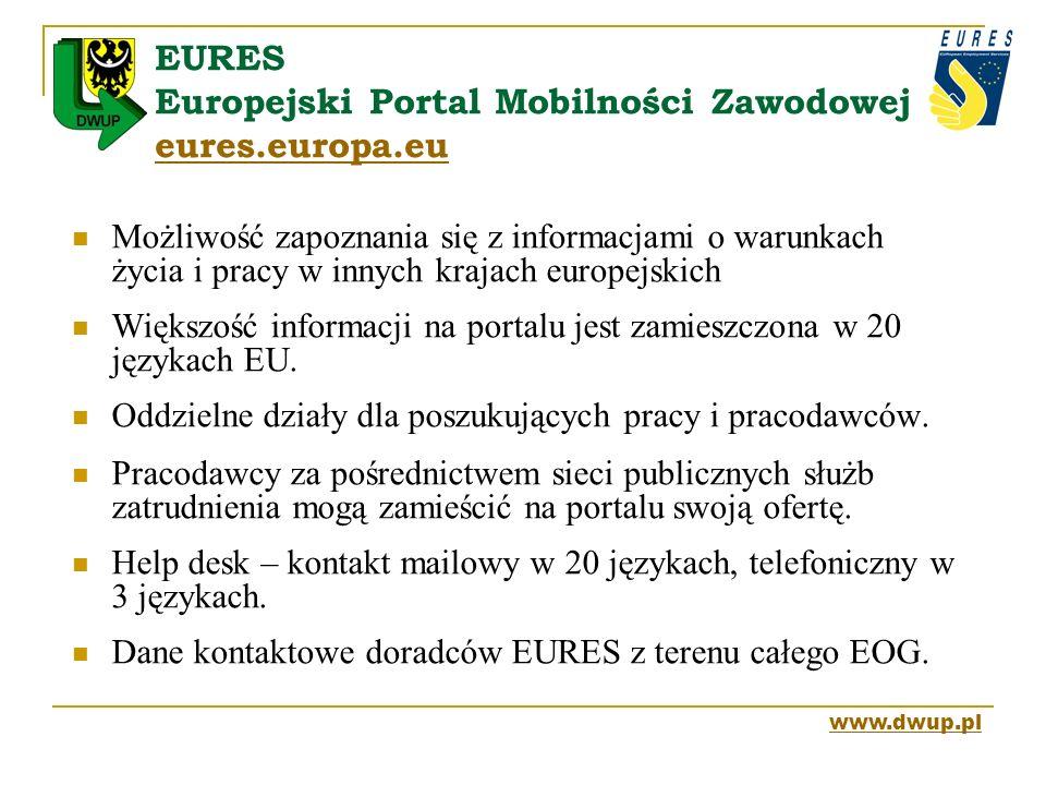 EURES Europejski Portal Mobilności Zawodowej eures.europa.eu eures.europa.eu Możliwość zapoznania się z informacjami o warunkach życia i pracy w innyc