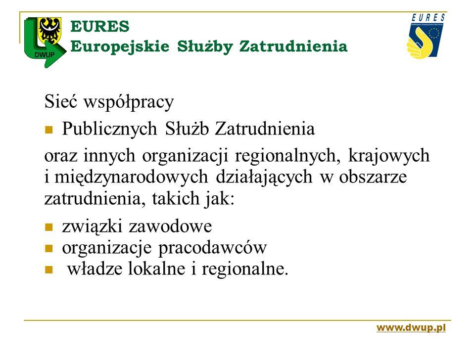 EURES Europejskie Służby Zatrudnienia Sieć współpracy Publicznych Służb Zatrudnienia oraz innych organizacji regionalnych, krajowych i międzynarodowyc