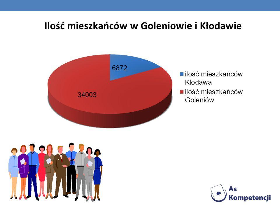 Ilość mieszkańców w Goleniowie i Kłodawie