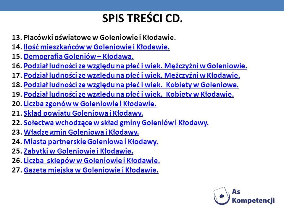 SPIS TREŚCI CD. 13. Placówki oświatowe w Goleniowie i Kłodawie. 14. Ilość mieszkańców w Goleniowie i Kłodawie.Ilość mieszkańców w Goleniowie i Kłodawi