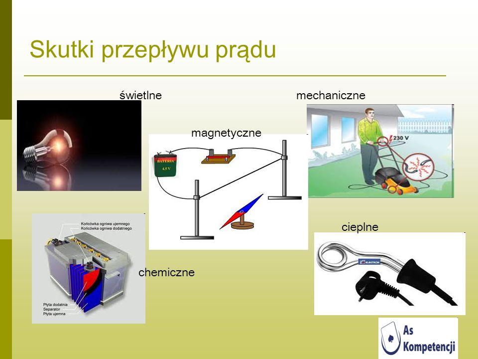 Skutki przepływu prądu świetlnemechaniczne chemiczne cieplne magnetyczne