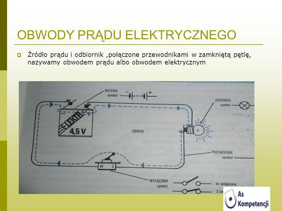 OBWODY PRĄDU ELEKTRYCZNEGO Źródło prądu i odbiornik,połączone przewodnikami w zamkniętą pętlę, nazywamy obwodem prądu albo obwodem elektrycznym