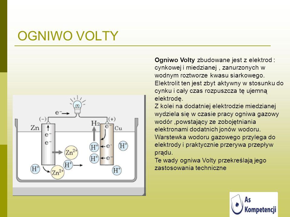 OGNIWO VOLTY Ogniwo Volty zbudowane jest z elektrod : cynkowej i miedzianej, zanurzonych w wodnym roztworze kwasu siarkowego. Elektrolit ten jest zbyt