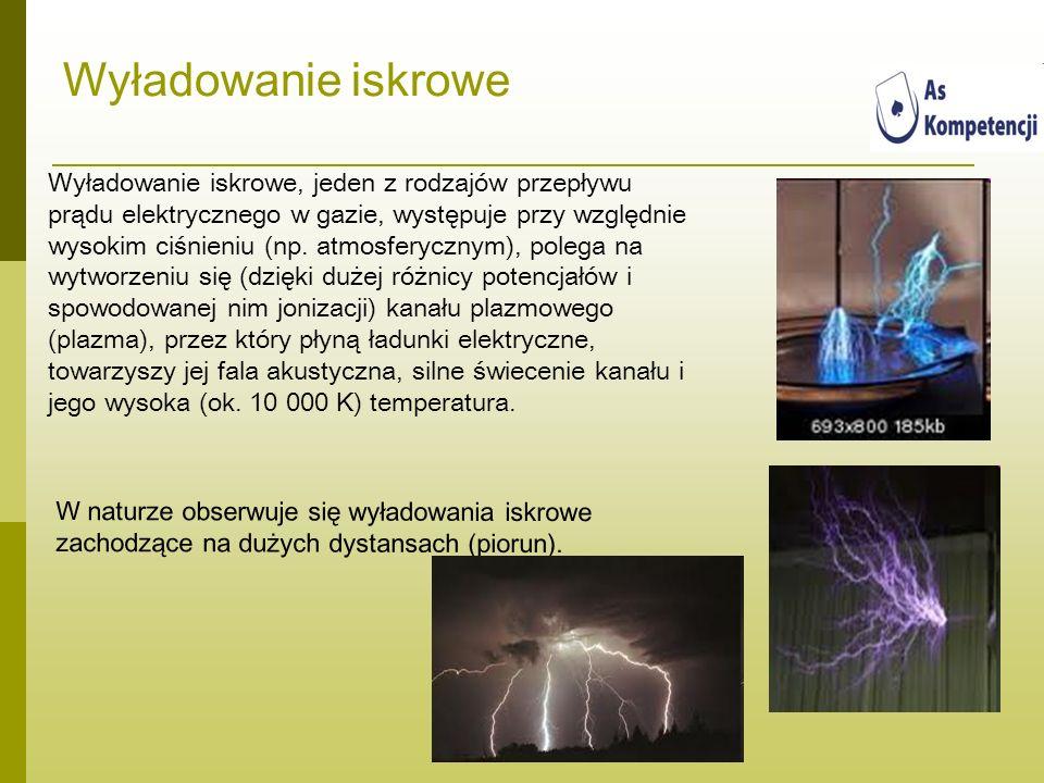 Wyładowanie iskrowe Wyładowanie iskrowe, jeden z rodzajów przepływu prądu elektrycznego w gazie, występuje przy względnie wysokim ciśnieniu (np. atmos