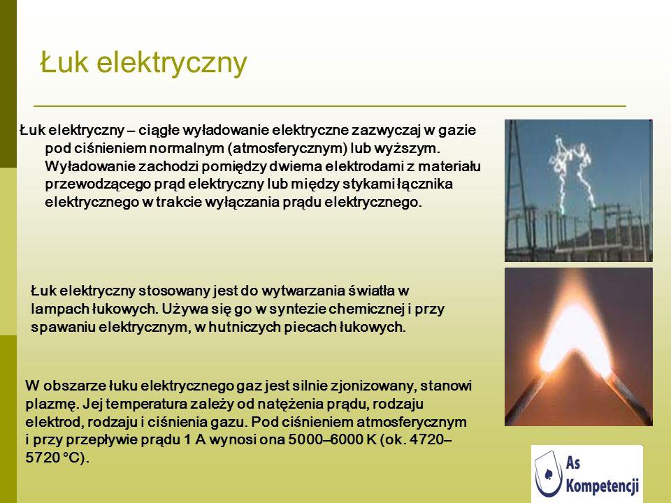 Łuk elektryczny Łuk elektryczny – ciągłe wyładowanie elektryczne zazwyczaj w gazie pod ciśnieniem normalnym (atmosferycznym) lub wyższym. Wyładowanie