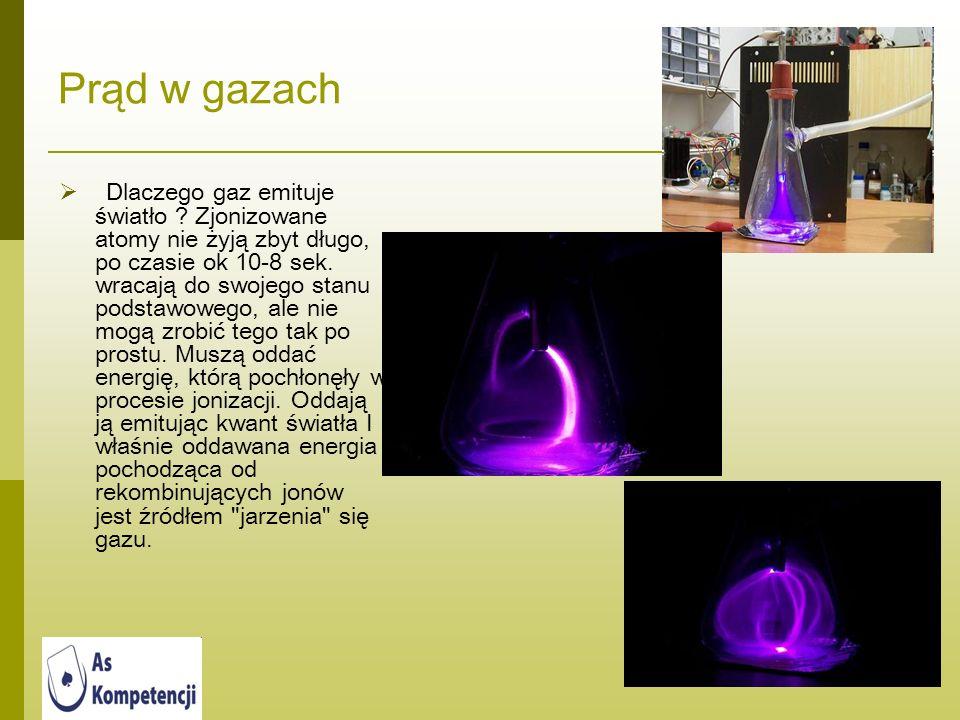Prąd w gazach Dlaczego gaz emituje światło ? Zjonizowane atomy nie żyją zbyt długo, po czasie ok 10-8 sek. wracają do swojego stanu podstawowego, ale