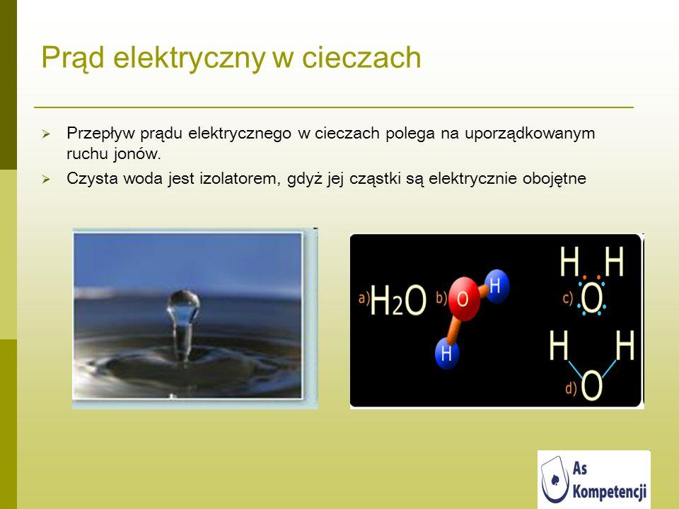 Prąd elektryczny w cieczach Przepływ prądu elektrycznego w cieczach polega na uporządkowanym ruchu jonów. Czysta woda jest izolatorem, gdyż jej cząstk