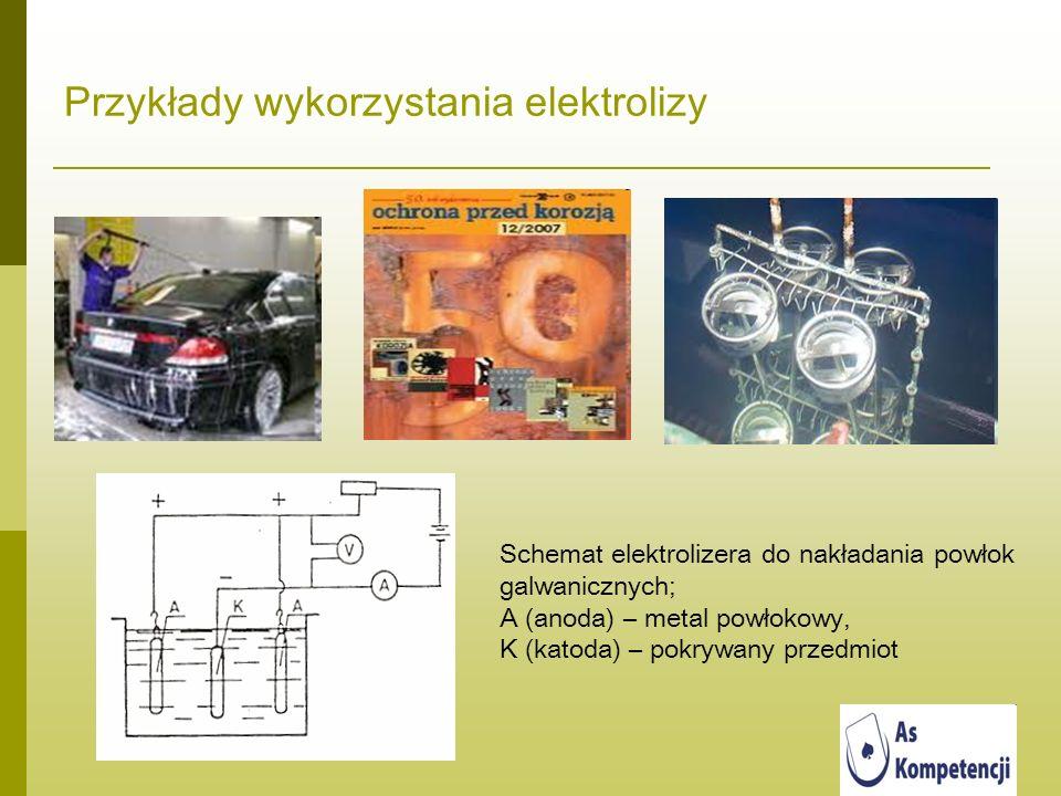 Przykłady wykorzystania elektrolizy Schemat elektrolizera do nakładania powłok galwanicznych; A (anoda) – metal powłokowy, K (katoda) – pokrywany prze