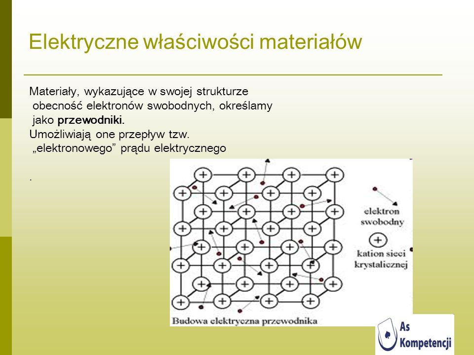 Elektryczne właściwości materiałów Materiały, wykazujące w swojej strukturze obecność elektronów swobodnych, określamy jako przewodniki. Umożliwiają o