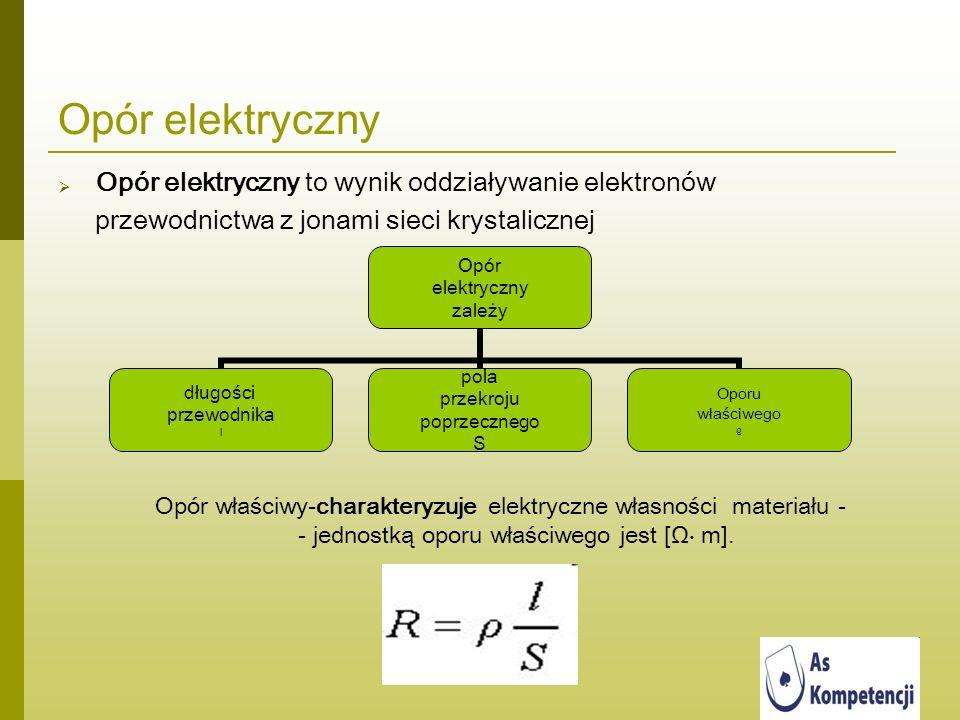 Opór elektryczny Opór elektryczny zależy długości przewodnika l pola przekroju poprzecznego S Oporu właściwego ϱ Opór elektryczny to wynik oddziaływan