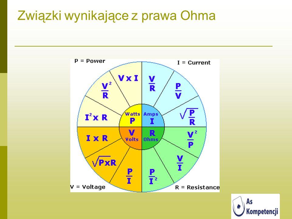 Związki wynikające z prawa Ohma