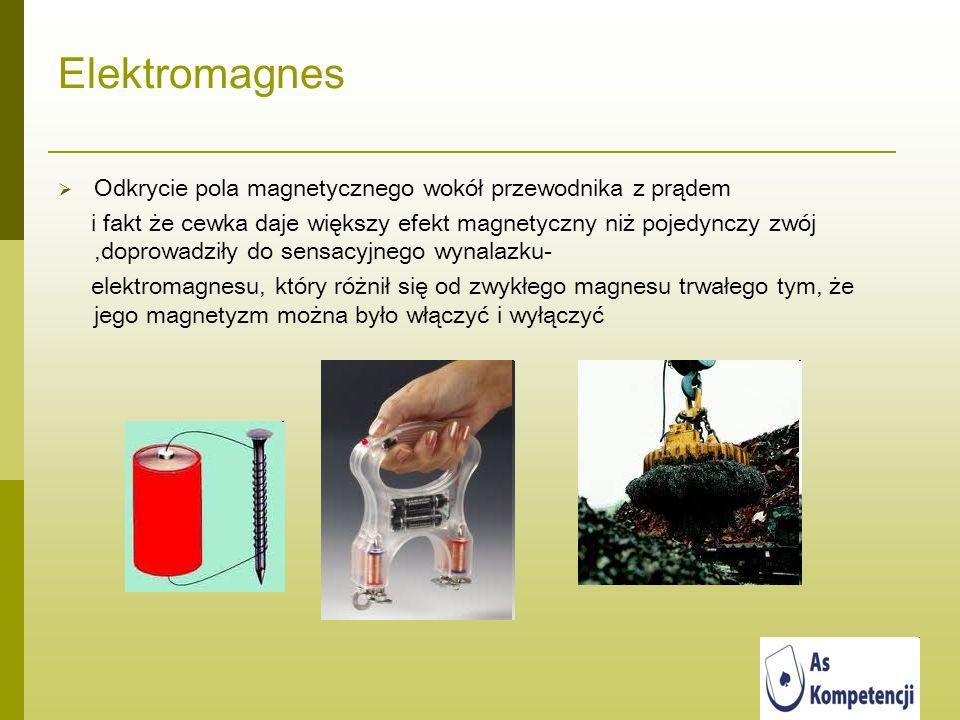 Elektromagnes Odkrycie pola magnetycznego wokół przewodnika z prądem i fakt że cewka daje większy efekt magnetyczny niż pojedynczy zwój,doprowadziły d