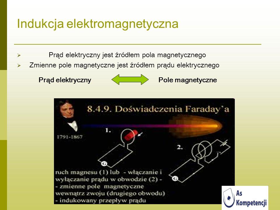 Indukcja elektromagnetyczna Prąd elektryczny jest źródłem pola magnetycznego Zmienne pole magnetyczne jest źródłem prądu elektrycznego Prąd elektryczn