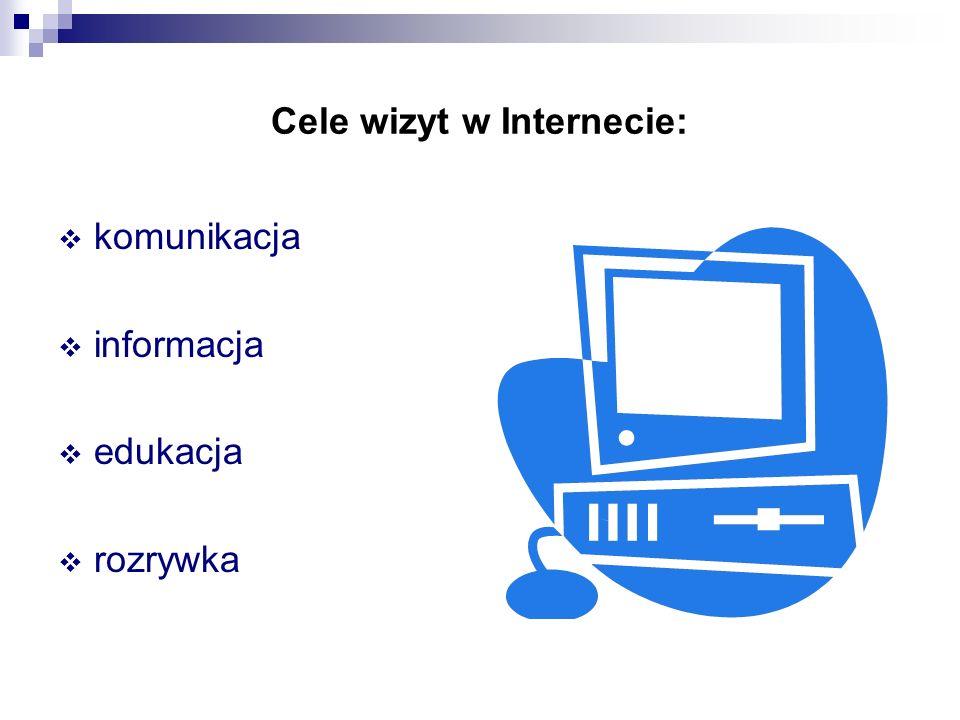 Cele wizyt w Internecie: komunikacja informacja edukacja rozrywka