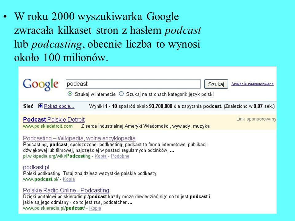 W roku 2000 wyszukiwarka Google zwracała kilkaset stron z hasłem podcast lub podcasting, obecnie liczba to wynosi około 100 milionów.