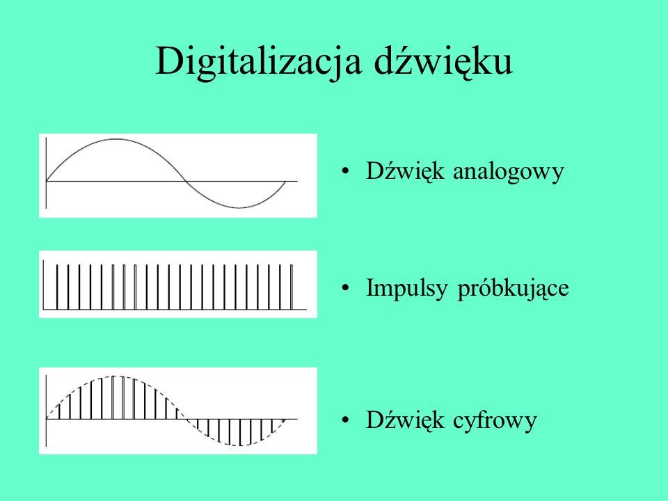 Jakość dźwięku cyfrowego Dokładność próbkowania –Częstotliwość próbkowania – częstotliwość pobierania próbki z sygnału analogowego –Głębokość próbkowania – liczba stopni kwantyzacji sygnału analogowego Im częstotliwość i głębokość próbkowania są większe, tym wierniejsze jest cyfrowe odwzorowanie sygnału analogowego.